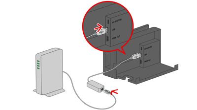 Switchを有線接続する方法