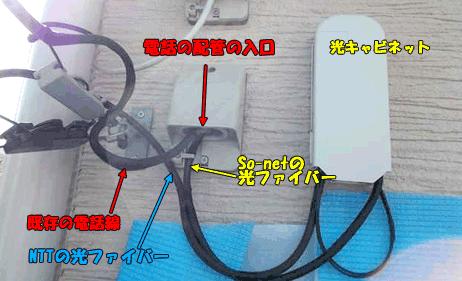 So-netが行うNURO光の工事。光キャビネット取り付け。
