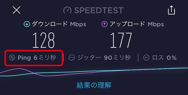SpeedTestアプリ測定結果