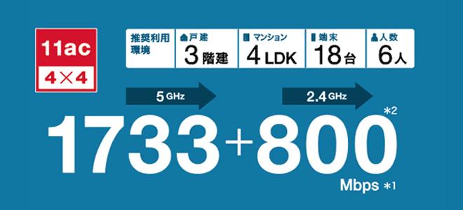 2.4GHzと5GHzの違いについて解説